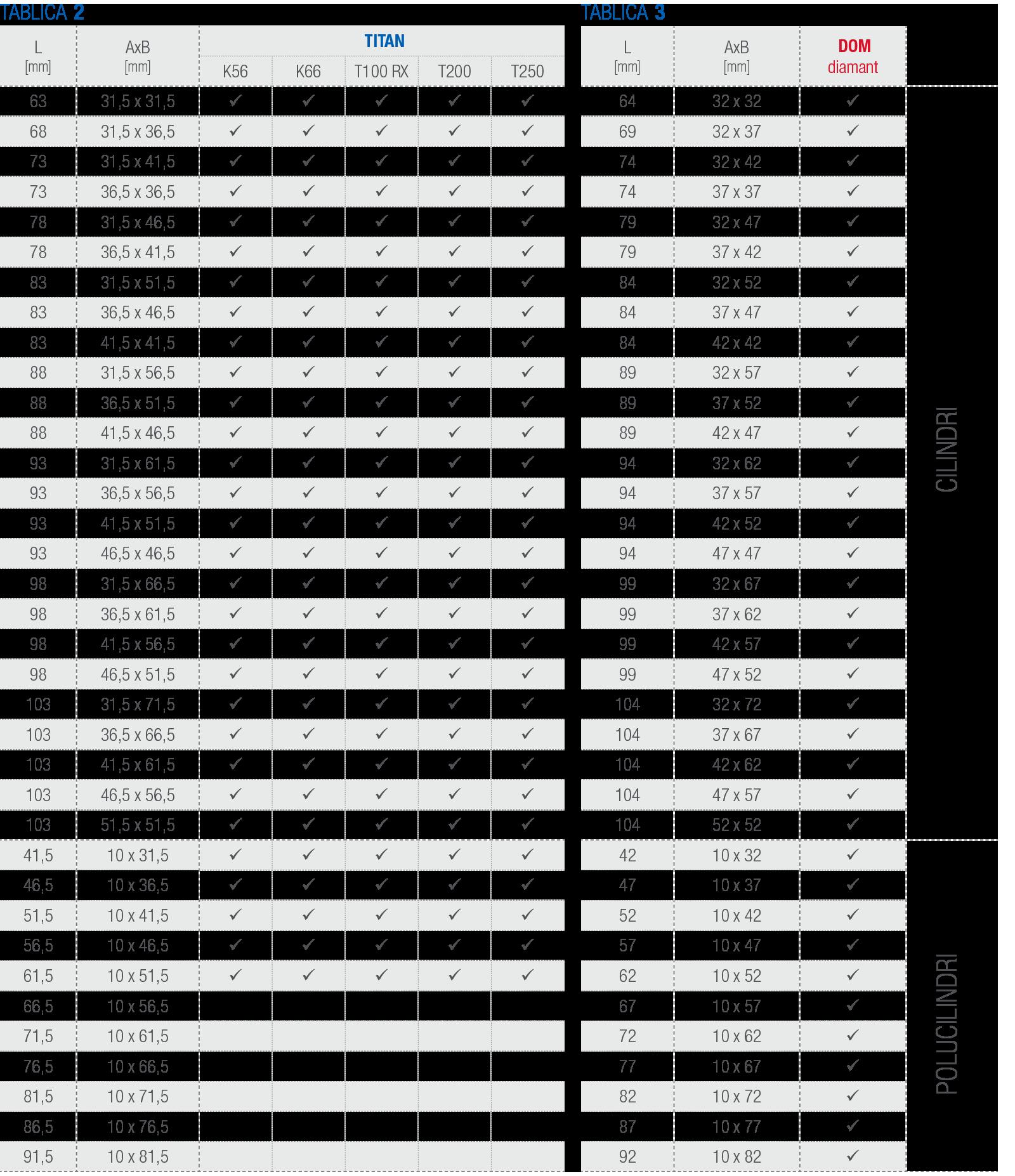 dimenzije-cilindara-02