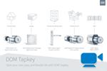 DOM Tapkey - korištenje