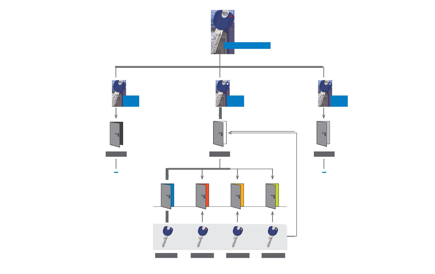 generalnii-kljuc-shema