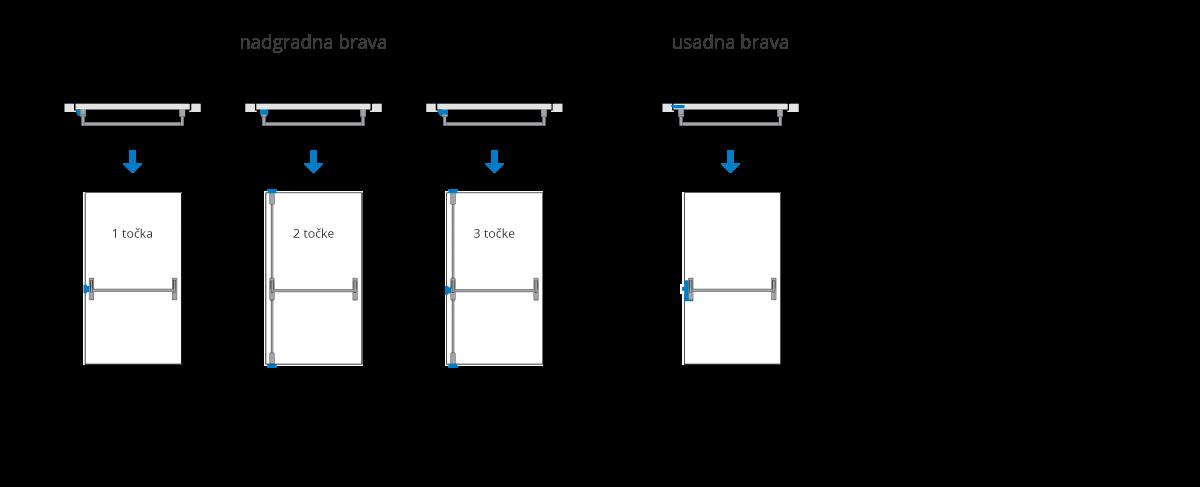 Jednokrilna vrata